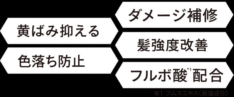main_point